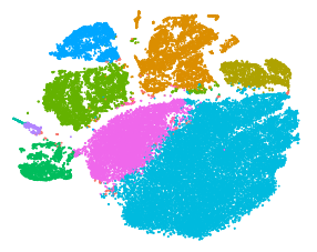 Project Image for FFT-accelerated Interpolation-based t-SNE