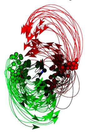 rotation path