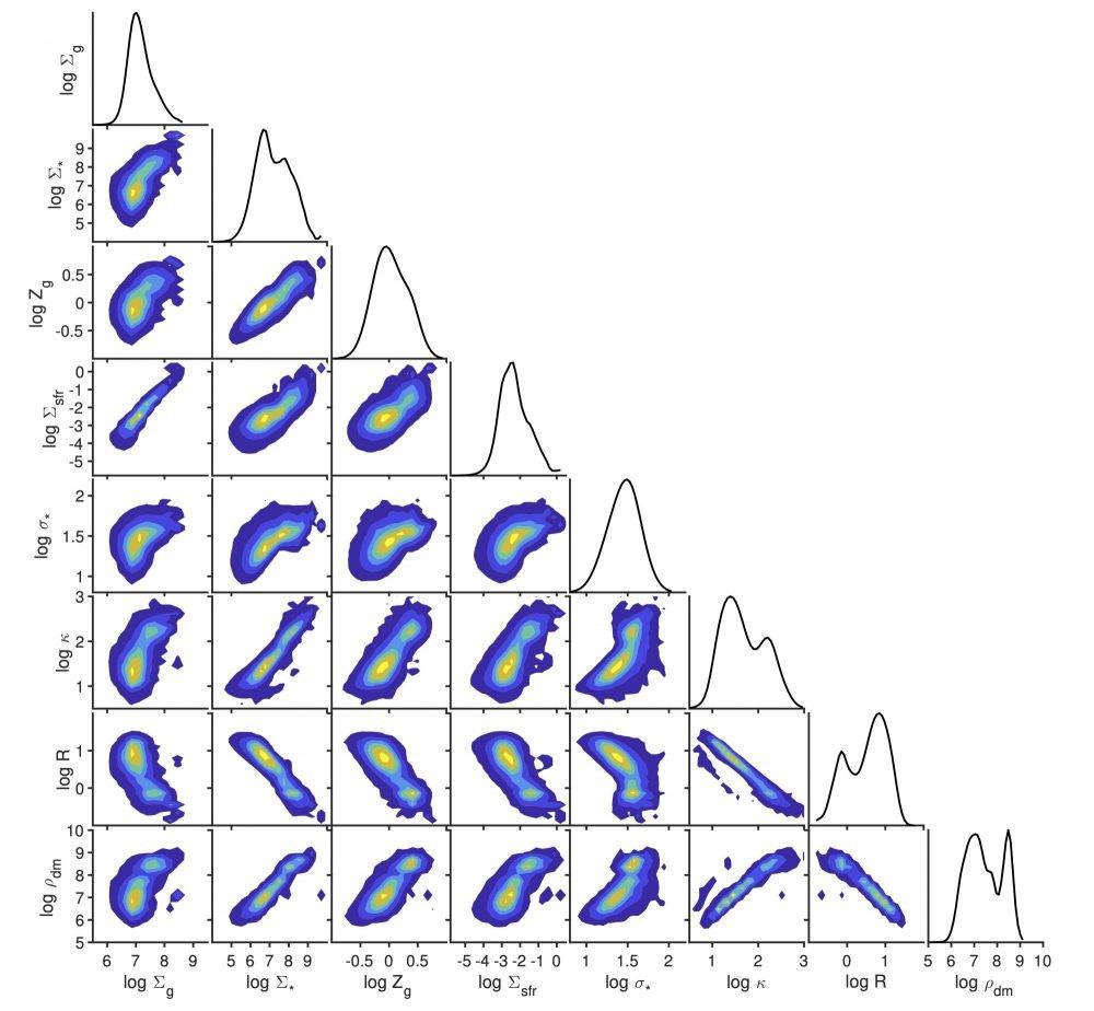 Figure from Motwani et al. 2020