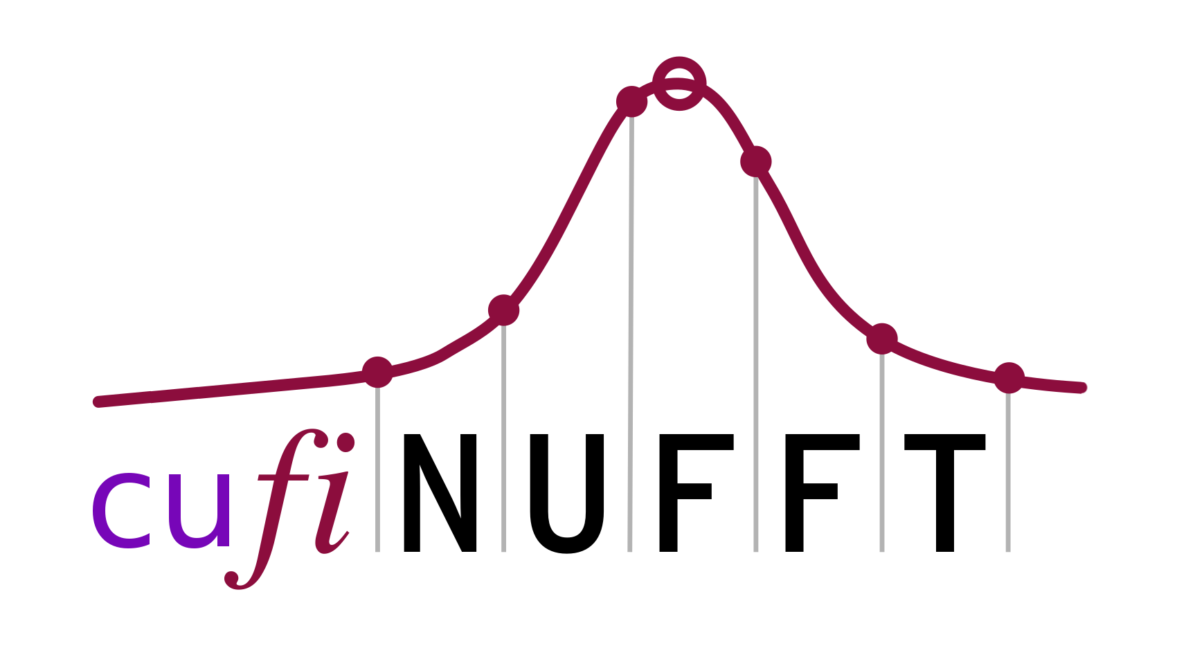 Project Image for cuFINUFFT